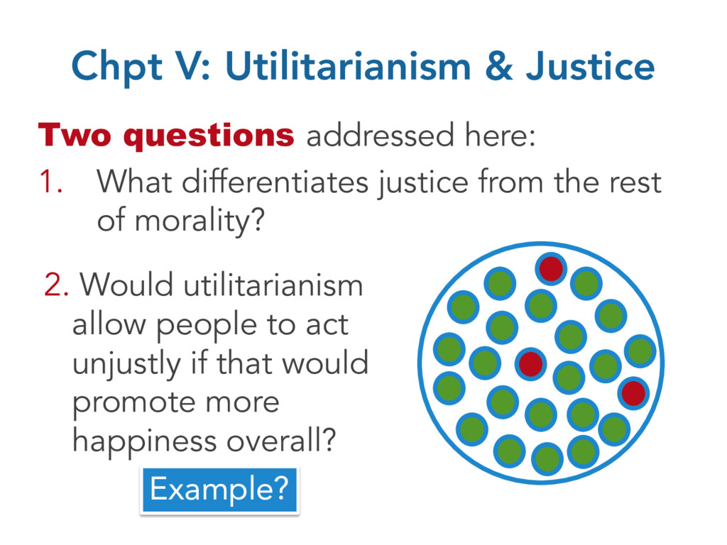 Chpt V: Utilitarianism & Justice Two questions ...