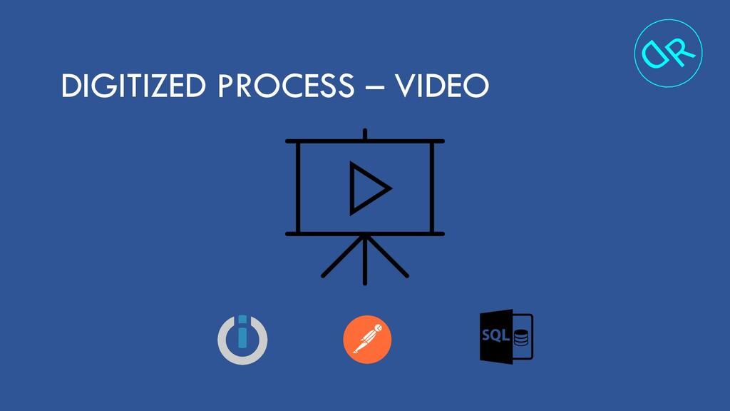 DIGITIZED PROCESS – VIDEO D R