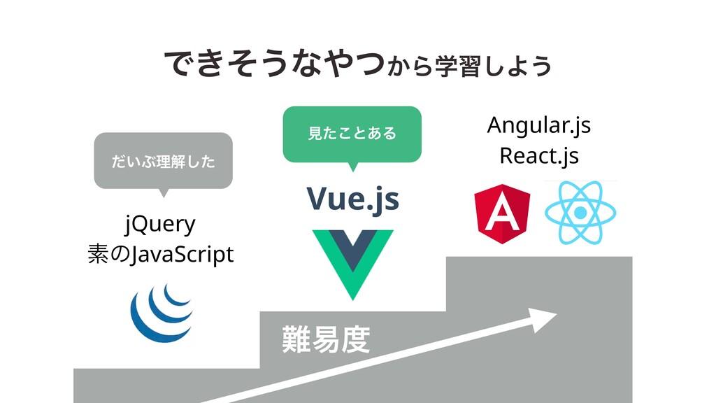 Ͱ͖ͦ͏ͳ͔ͭΒֶश͠Α͏ Vue.js Angular.js React.js қ j...