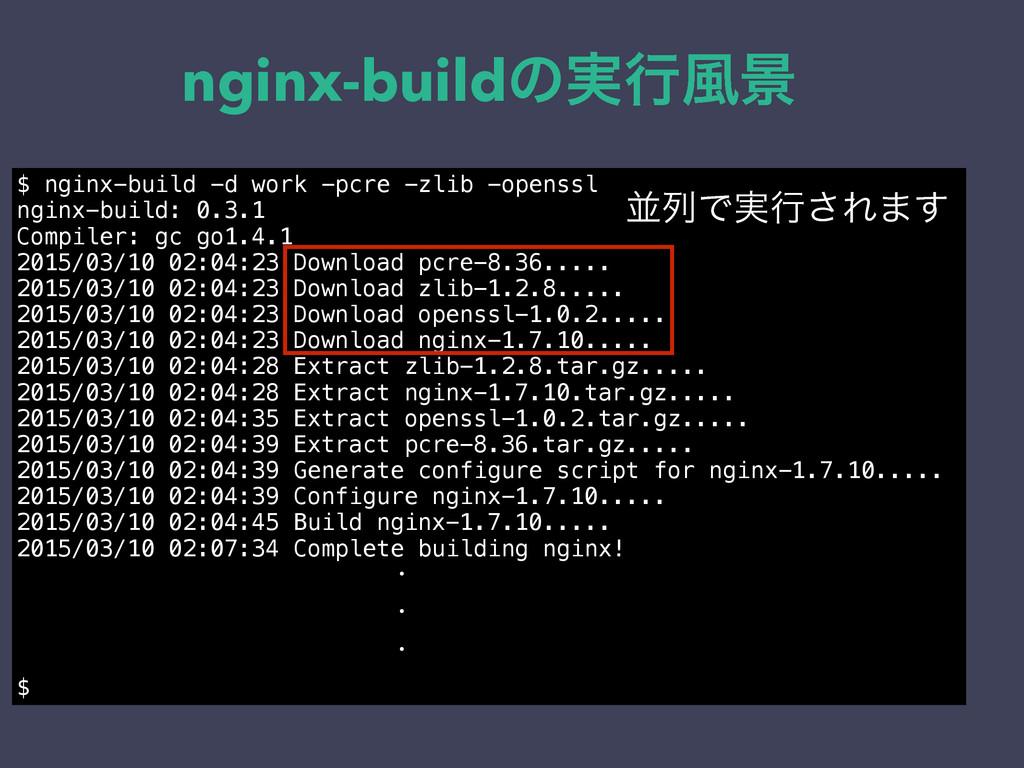 nginx-buildͷ࣮ߦ෩ܠ $ nginx-build -d work -pcre -z...
