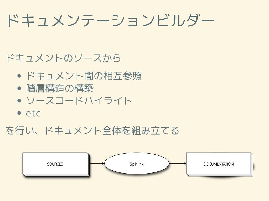 ドキュメンテーションビルダー ドキュメントのソースから ドキュメント間の相互参照 階層構造の構...