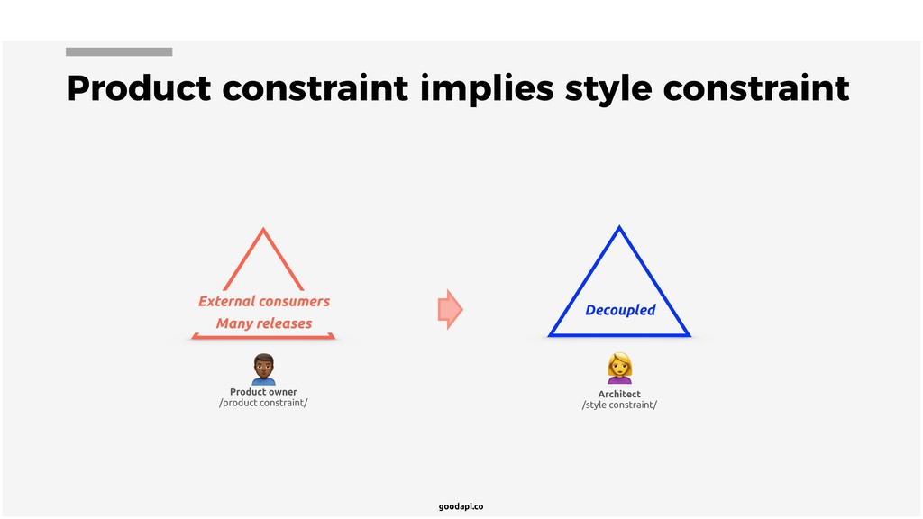 goodapi.co Product constraint implies style con...