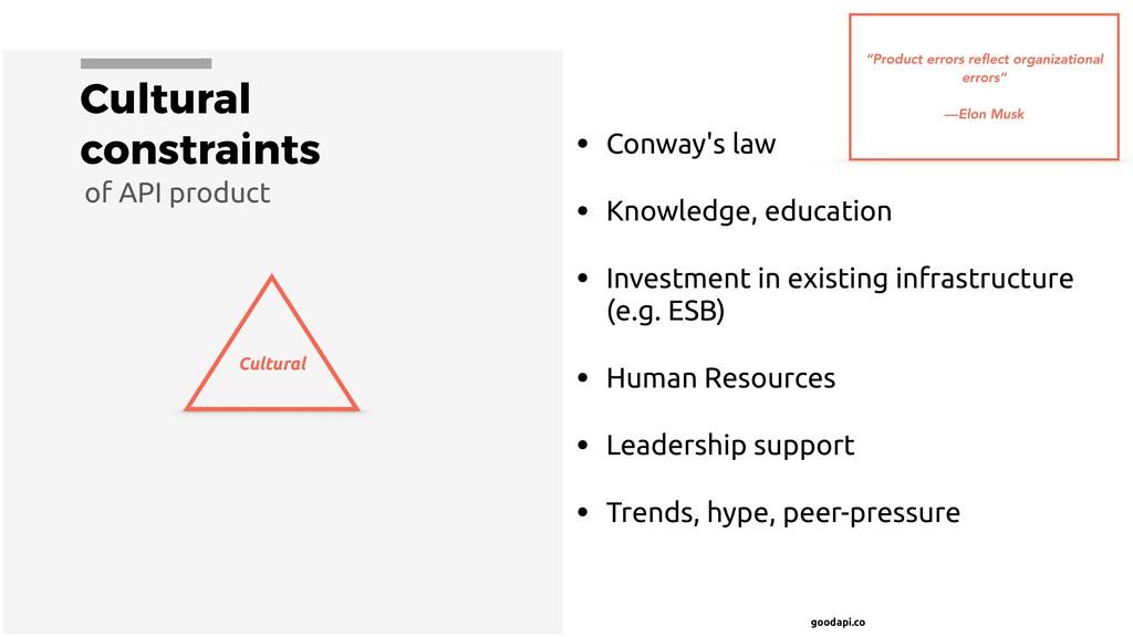 goodapi.co Cultural constraints • Conway's law ...