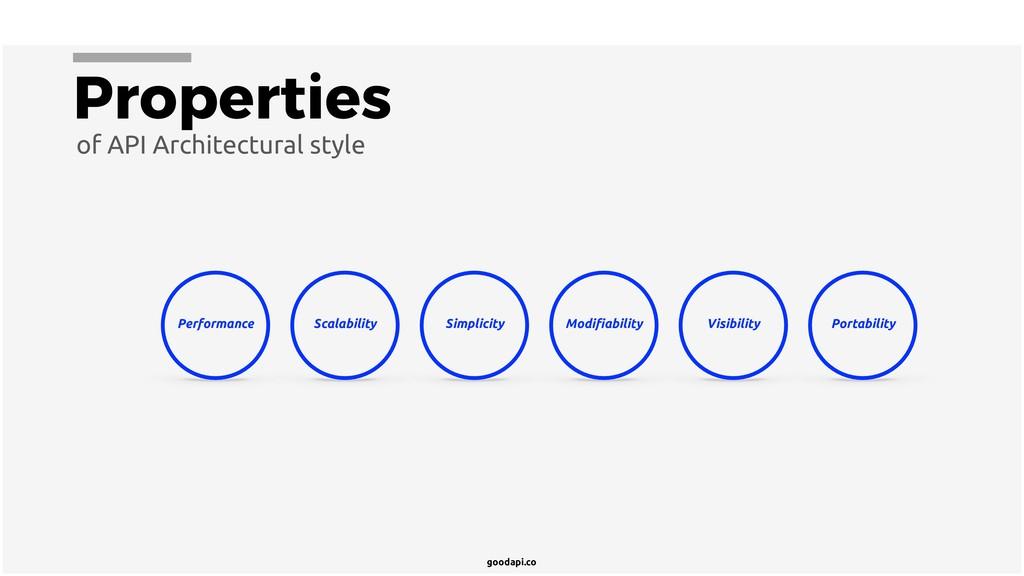 goodapi.co Properties Performance Scalability S...