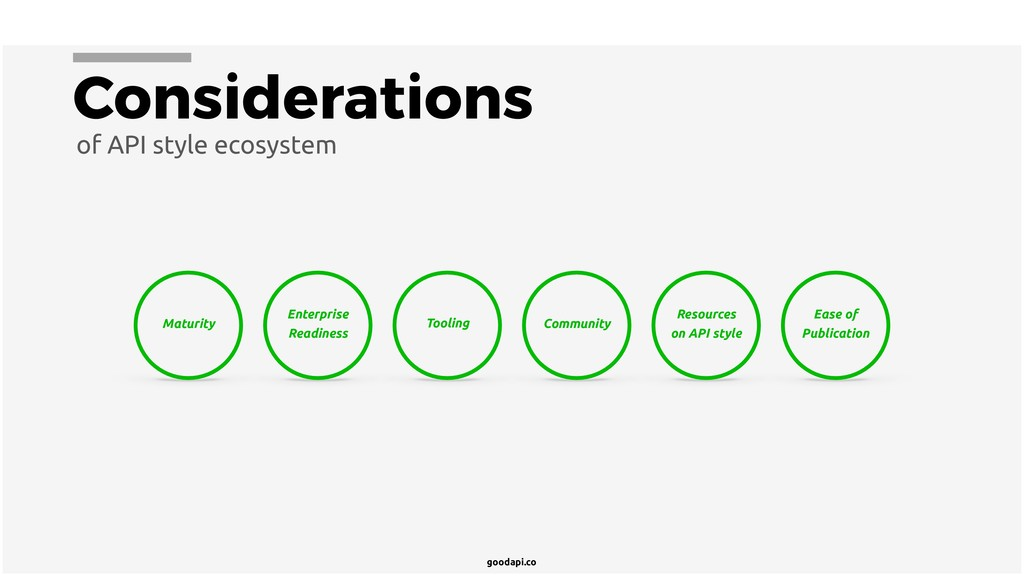 goodapi.co Considerations of API style ecosyste...