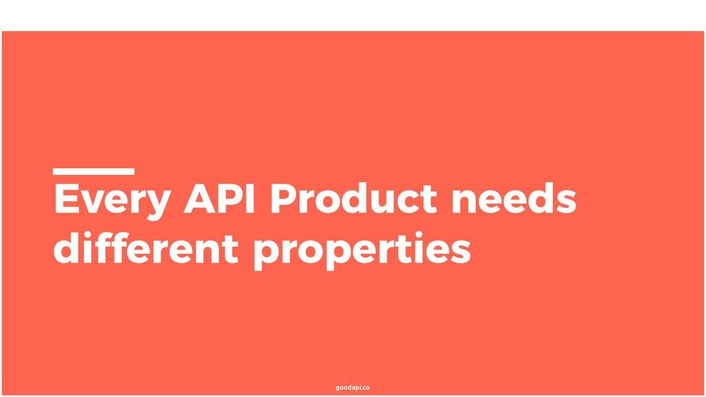 goodapi.co Every API Product needs different pr...