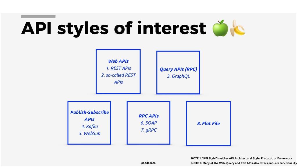 goodapi.co API styles of interest  Web APIs 1. ...