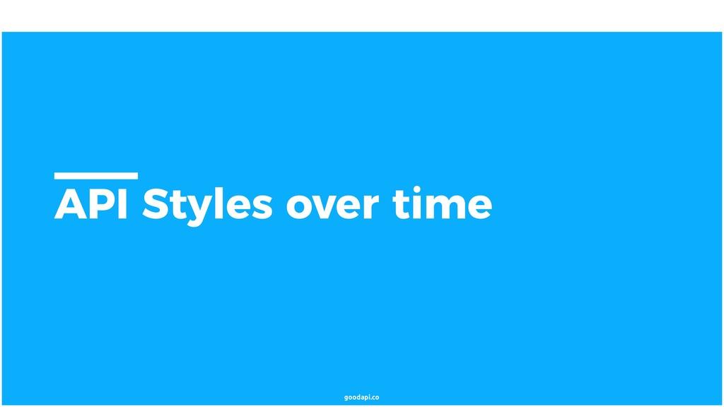 goodapi.co API Styles over time