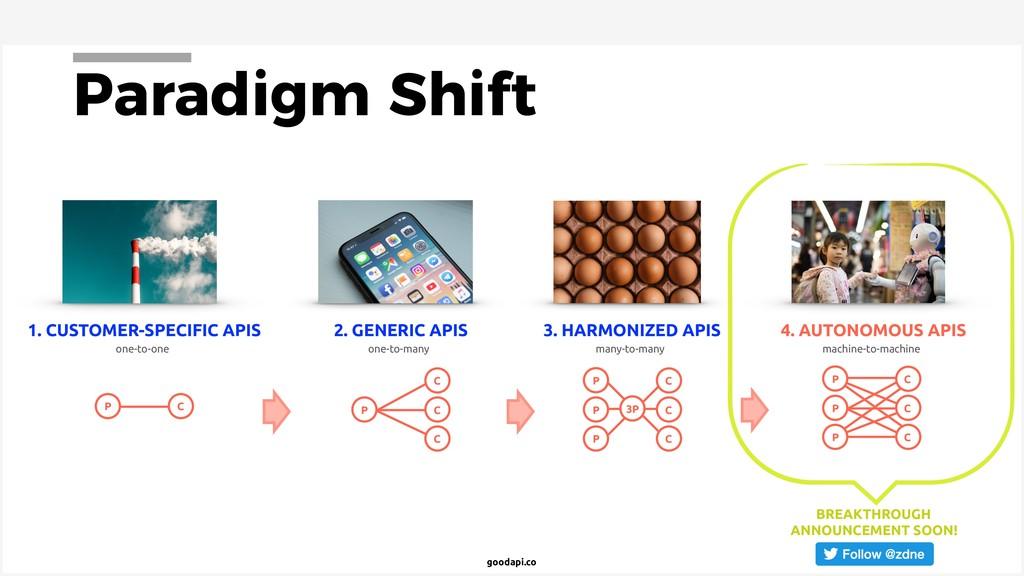 goodapi.co Paradigm Shift 1. CUSTOMER-SPECIFIC ...