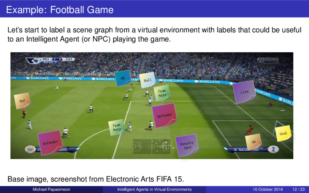 Example: Football Game Let's start to label a s...