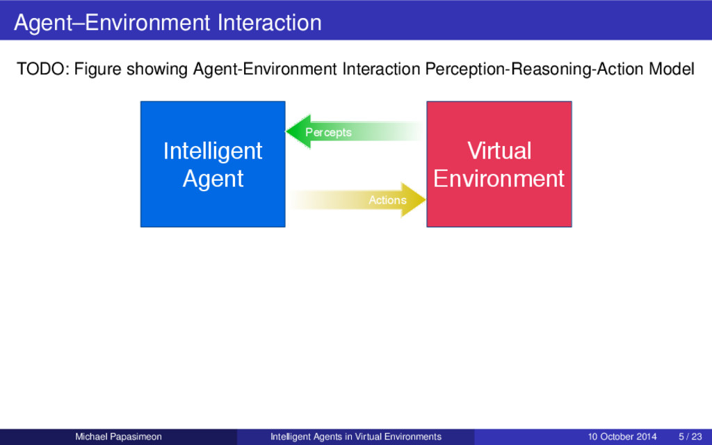 Agent–Environment Interaction TODO: Figure show...