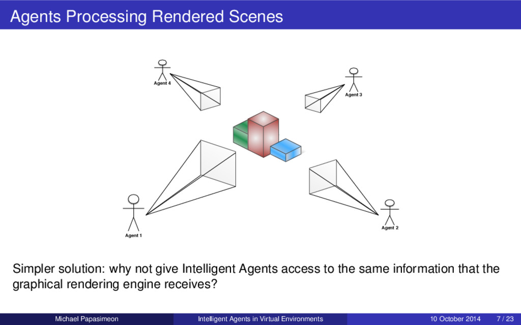 Agents Processing Rendered Scenes Agent 1 Agent...
