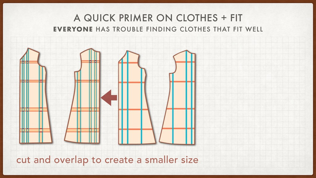 A QUICK PRIMER ON CLOTHES + FIT EVERYONE HAS TR...