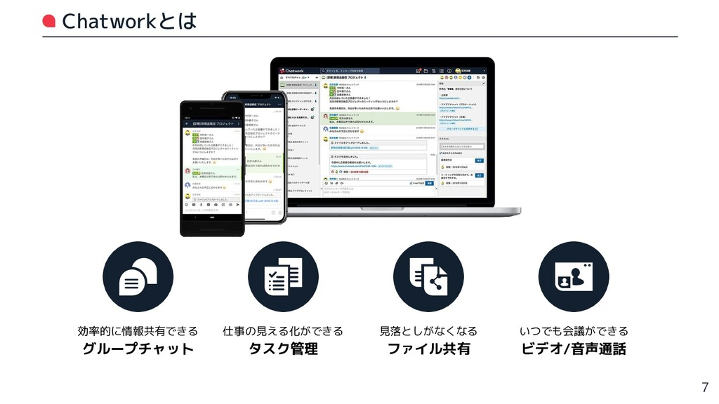 Chatworkとは 効率的に情報共有できる グループチャット 仕事の見える化ができる タスク...