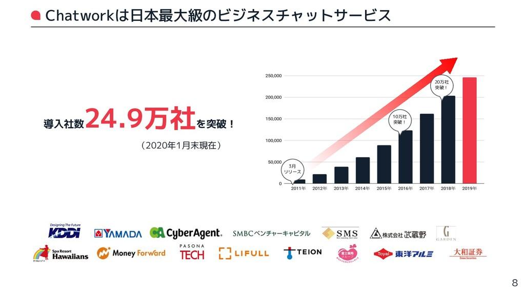 Chatworkは日本最大級のビジネスチャットサービス 3月 リリース 10万社 突破! 20...