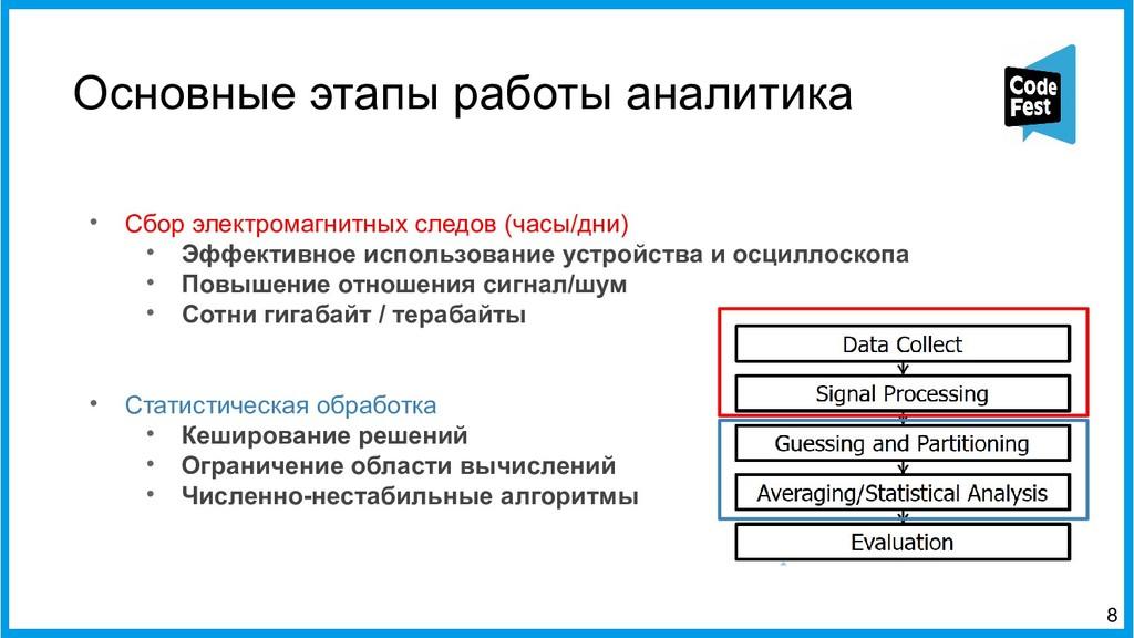 Основные этапы работы аналитика • Сбор электром...