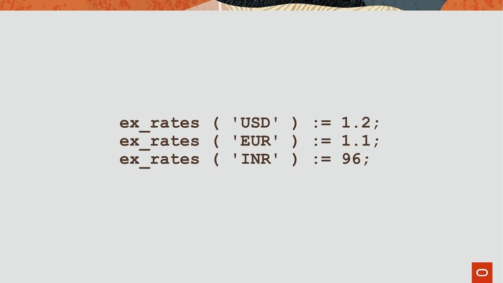 ex_rates ( 'USD' ) := 1.2; ex_rates ( 'EUR' ) :...