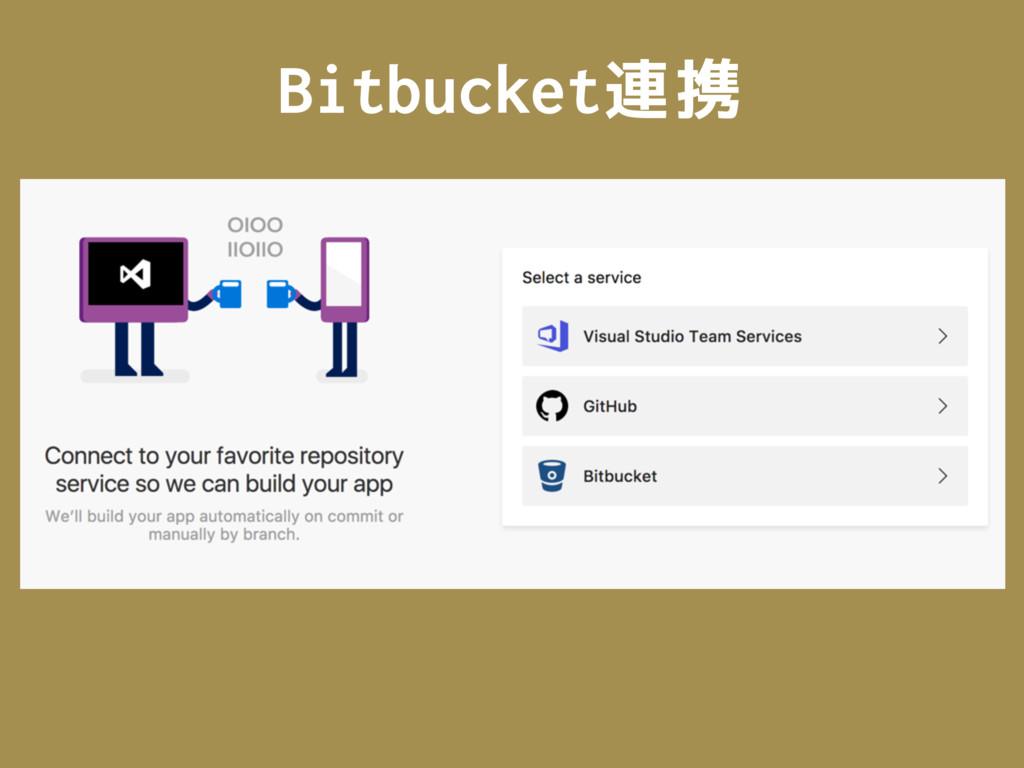 Bitbucket連携
