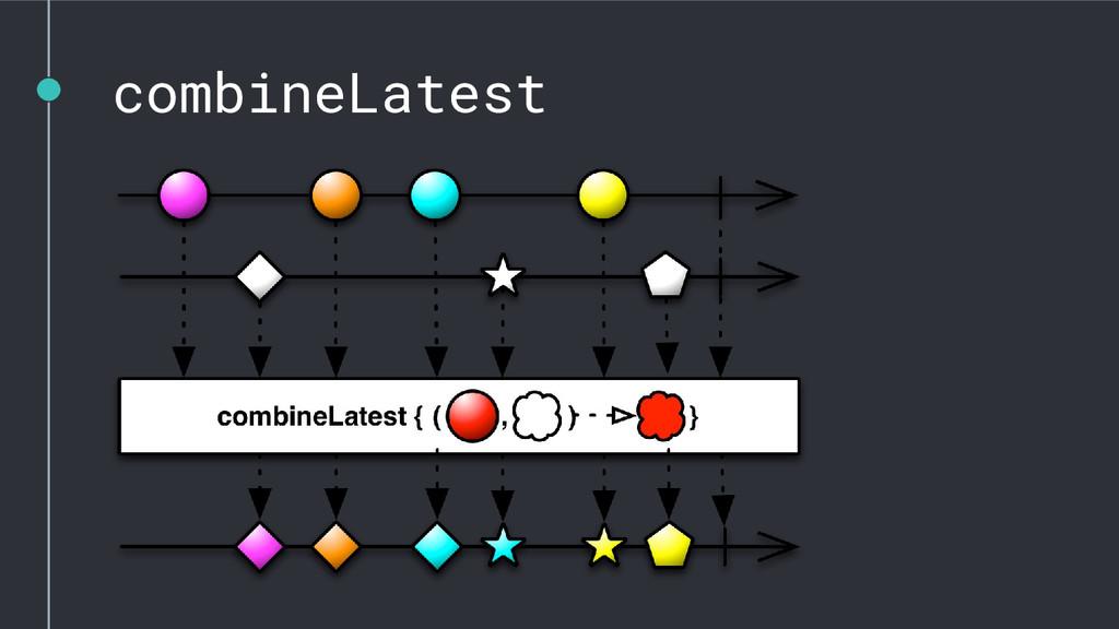 combineLatest