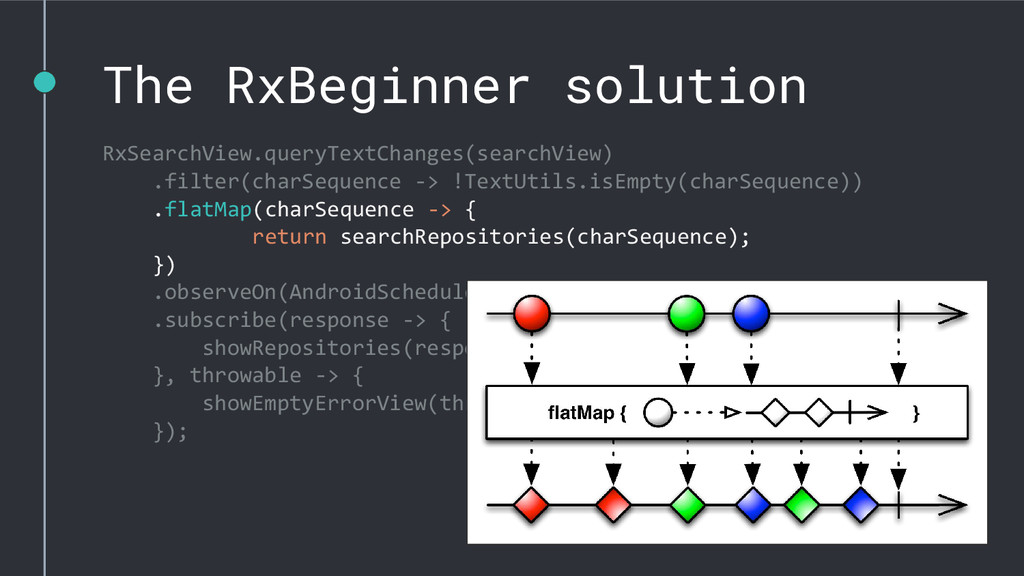 The RxBeginner solution RxSearchView.queryTextC...