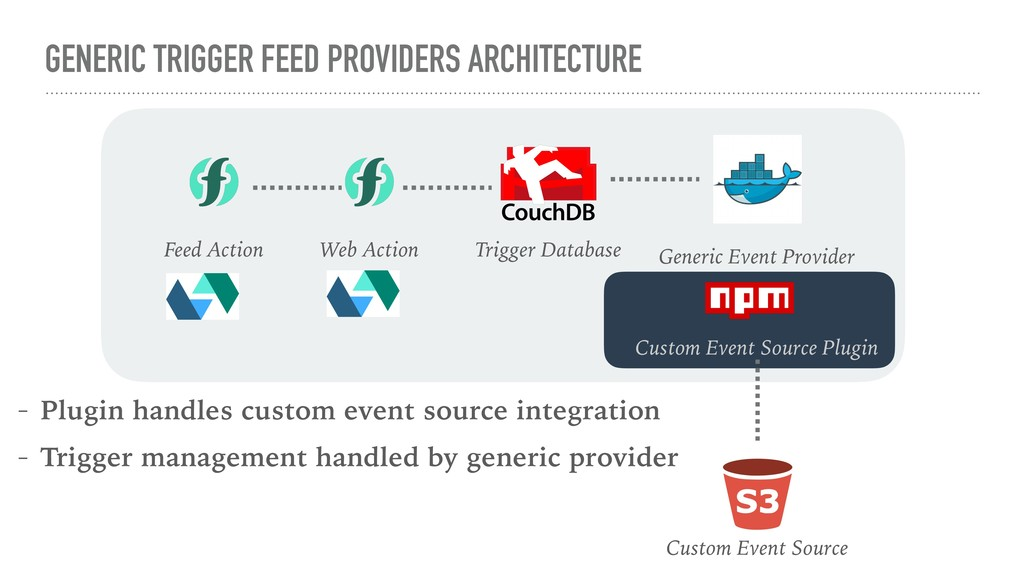 GENERIC TRIGGER FEED PROVIDERS ARCHITECTURE Fee...