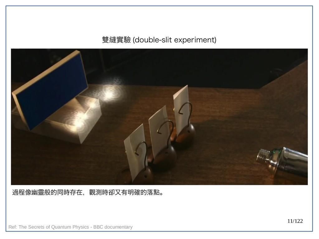 11/122 雙縫實驗 (double-slit experiment) 過程像幽靈般的同時存...