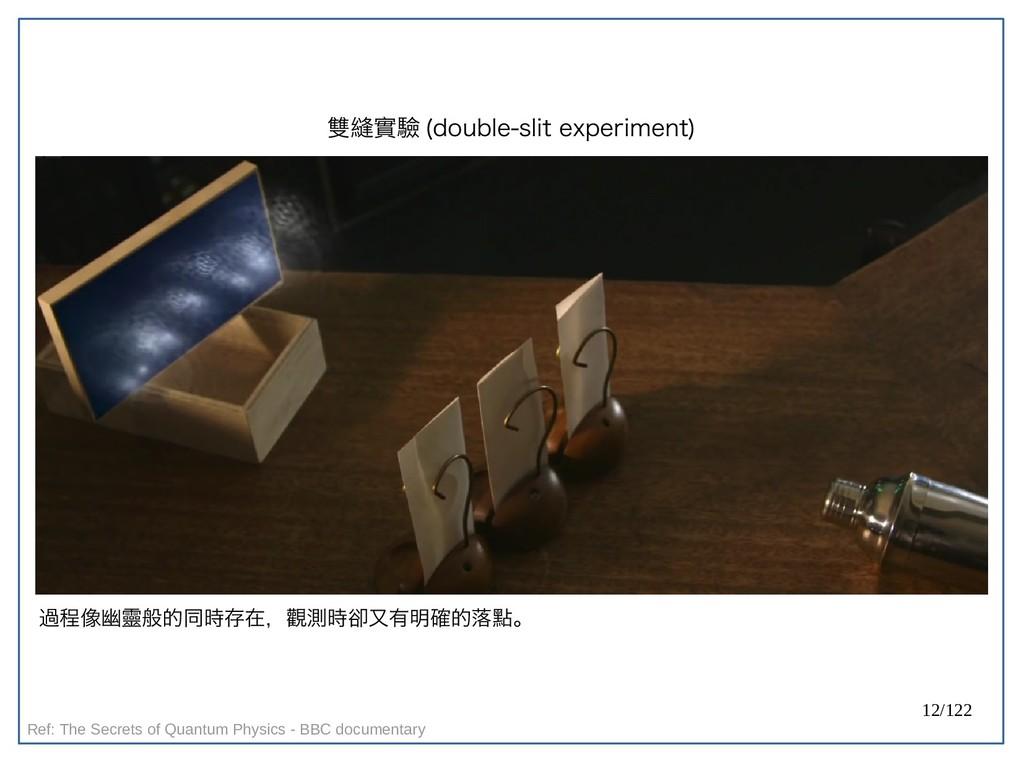 12/122 雙縫實驗 (double-slit experiment) 過程像幽靈般的同時存...
