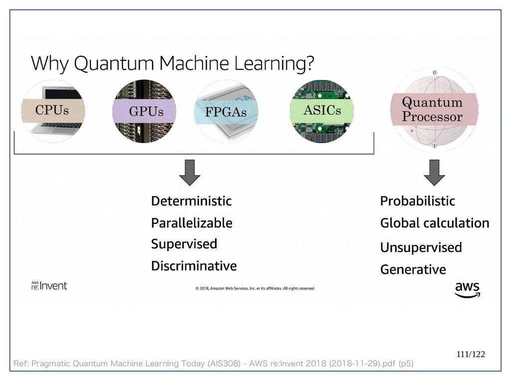 111/122 Ref: Pragmatic Quantum Machine Learning...