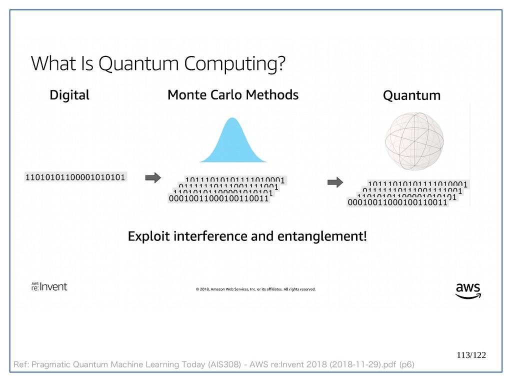 113/122 Ref: Pragmatic Quantum Machine Learning...