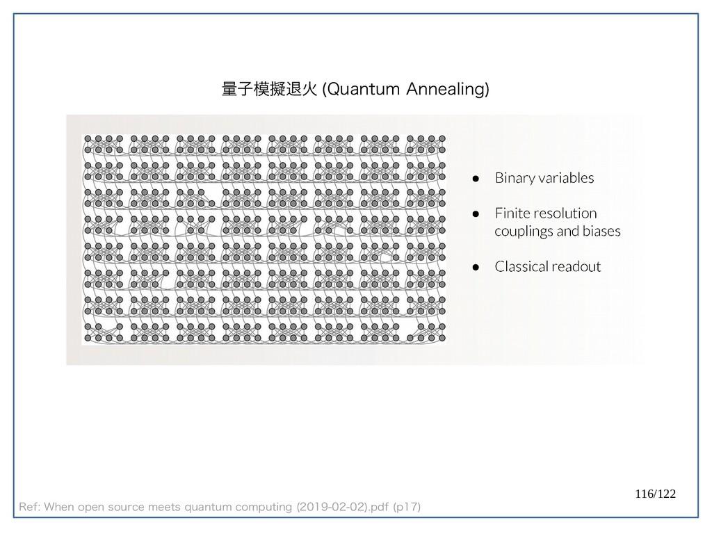 116/122 量子模擬退火 (Quantum Annealing) Ref: When op...
