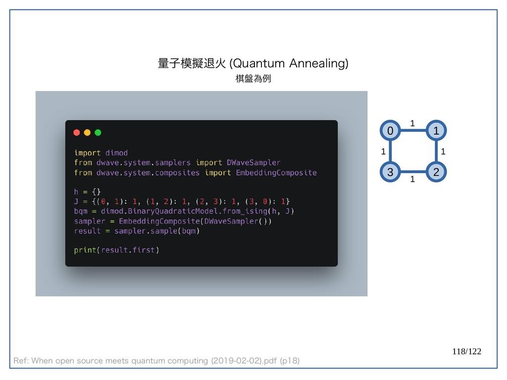 118/122 量子模擬退火 (Quantum Annealing) 棋盤為例 Ref: Wh...