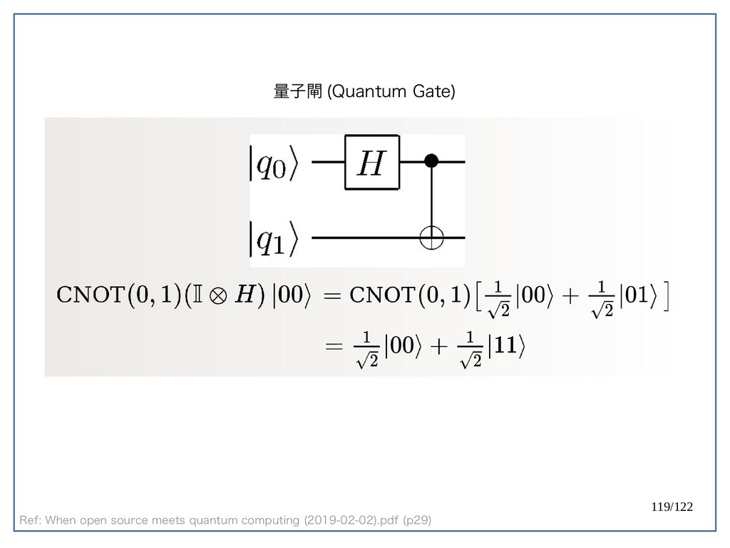 119/122 量子閘 (Quantum Gate) Ref: When open sourc...
