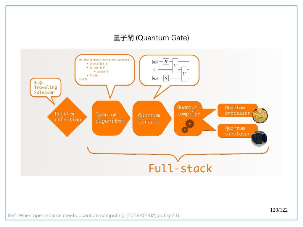 120/122 Ref: When open source meets quantum com...