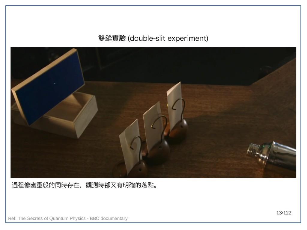 13/122 雙縫實驗 (double-slit experiment) 過程像幽靈般的同時存...