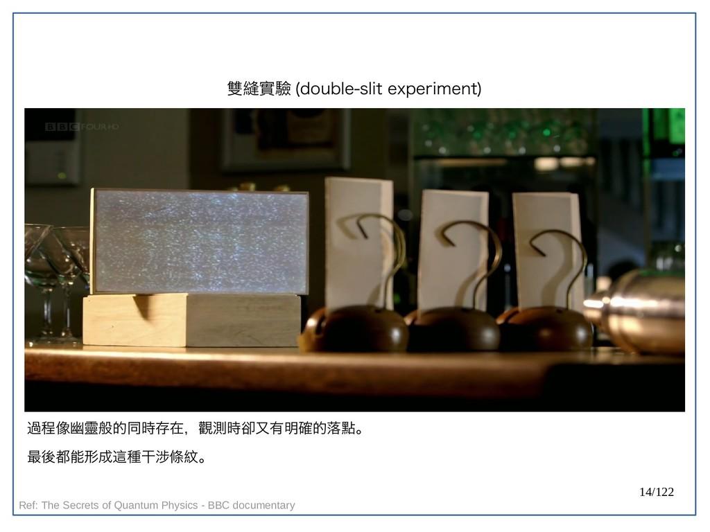 14/122 雙縫實驗 (double-slit experiment) 過程像幽靈般的同時存...