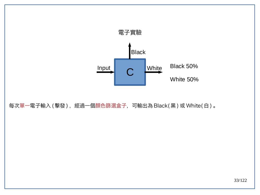 33/122 電子實驗 每次單一電子輸入 ( 擊發 ) ,經過一個顏色篩選盒子,可輸出為 Bl...