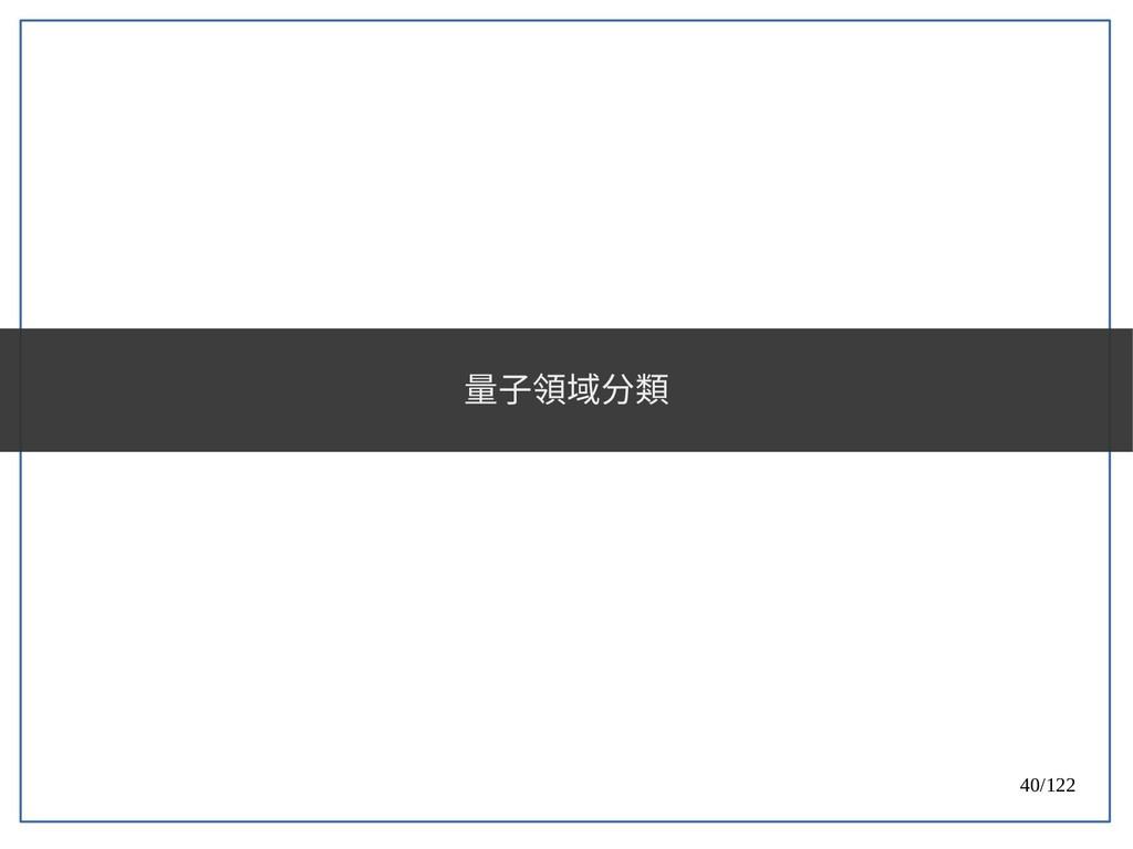 40/122 量子領域分類