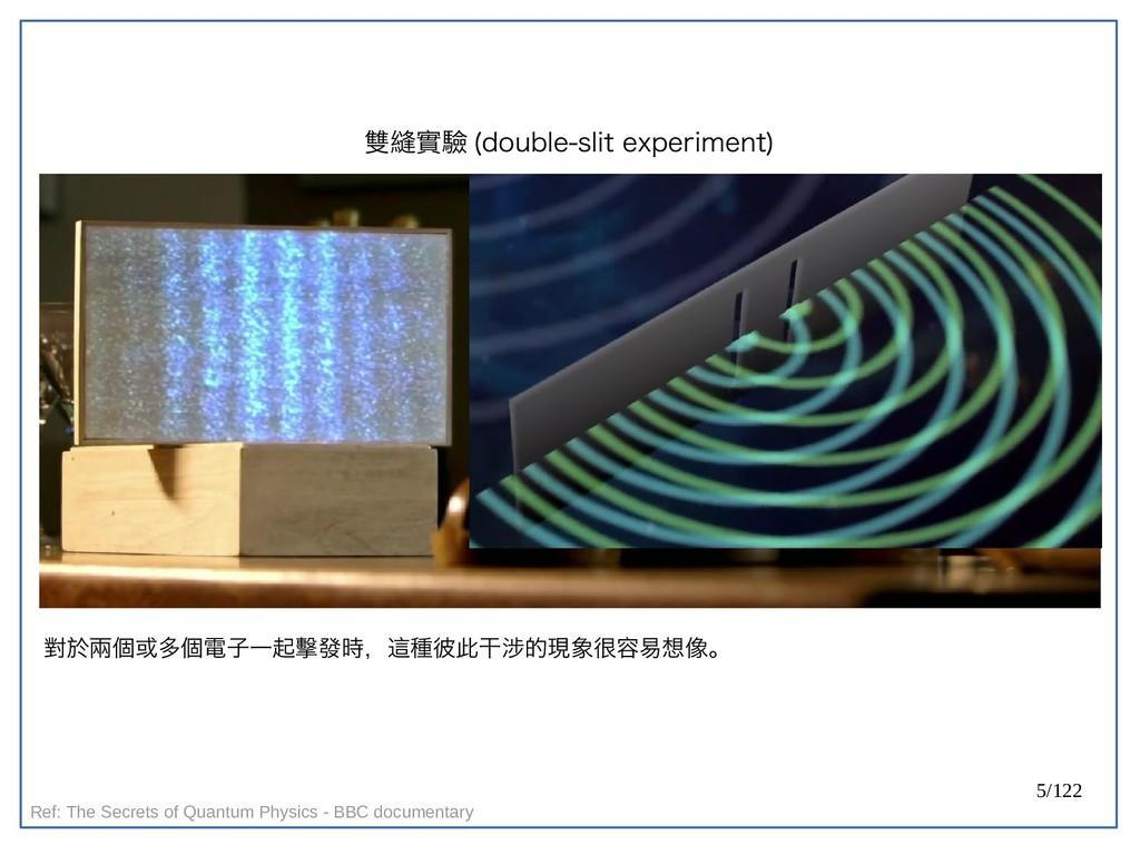 5/122 雙縫實驗 (double-slit experiment) 對於兩個或多個電子一起...