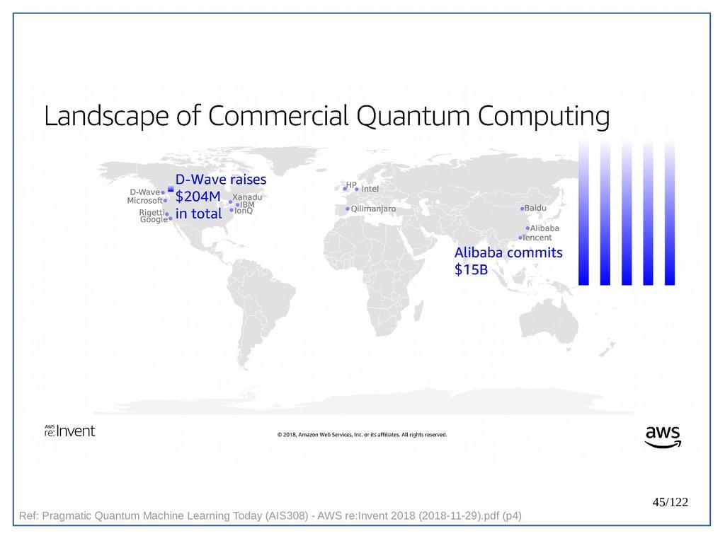 45/122 Ref: Pragmatic Quantum Machine Learning ...