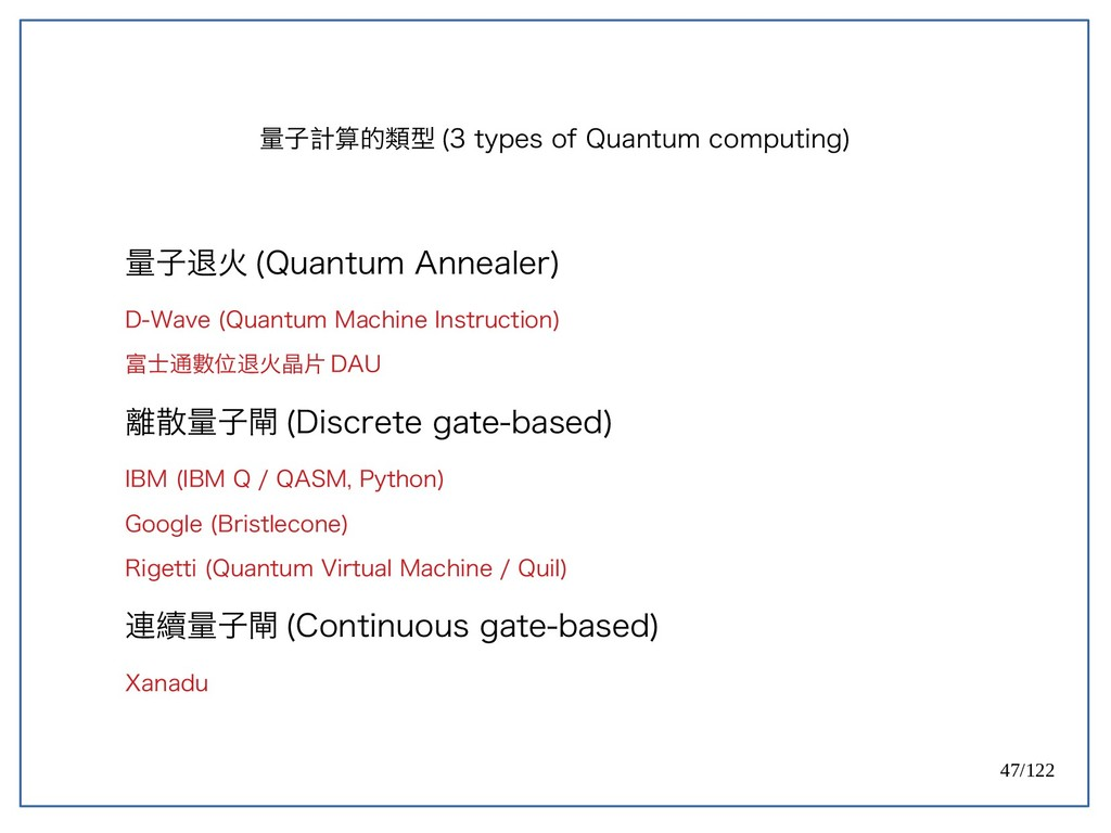 47/122 量子退火 (Quantum Annealer) D-Wave (Quantum ...