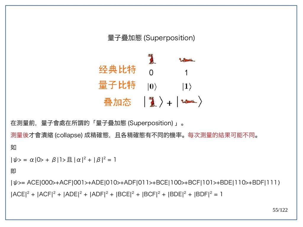 55/122 量子疊加態 (Superposition) 在測量前,量子會處在所謂的「量子疊加...