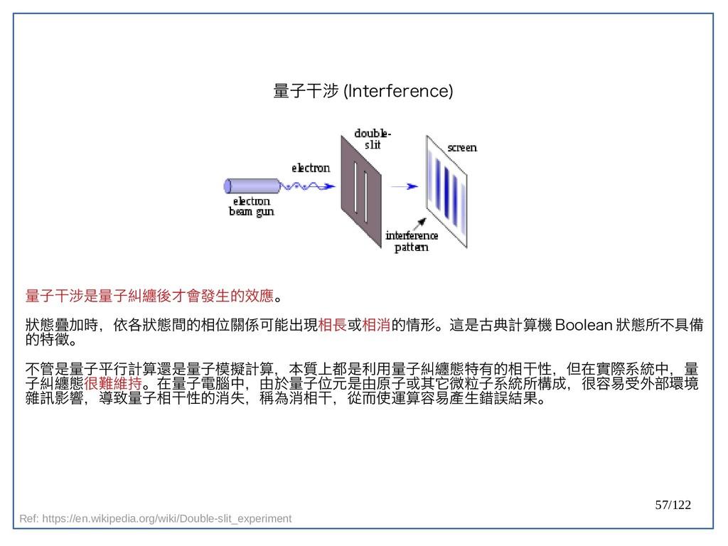 57/122 量子干涉 (Interference) 量子干涉是量子糾纏後才會發生的效應。 狀...