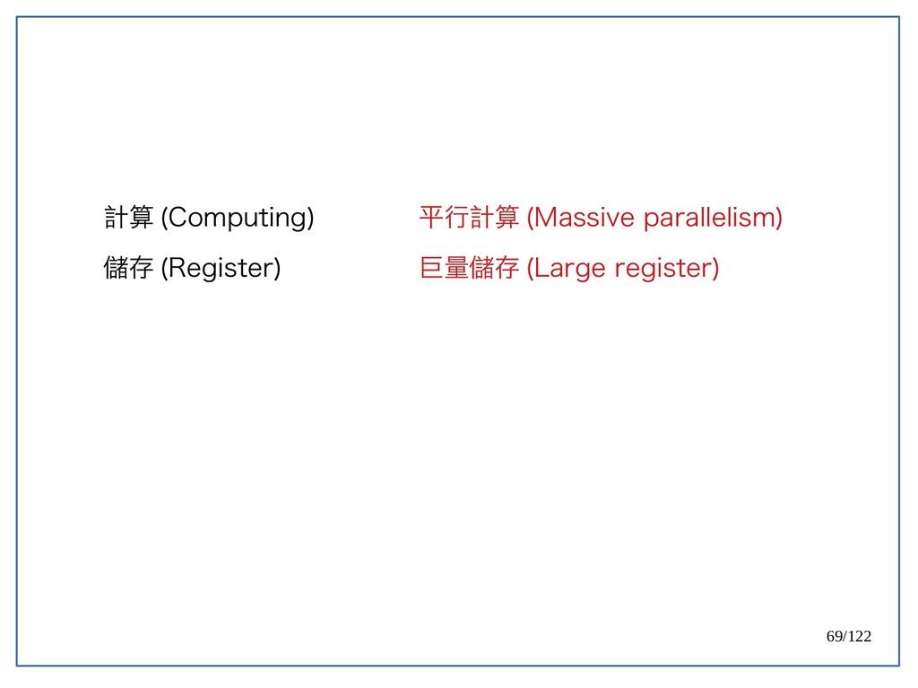 69/122 計算 (Computing) 儲存 (Register) 平行計算 (Massi...