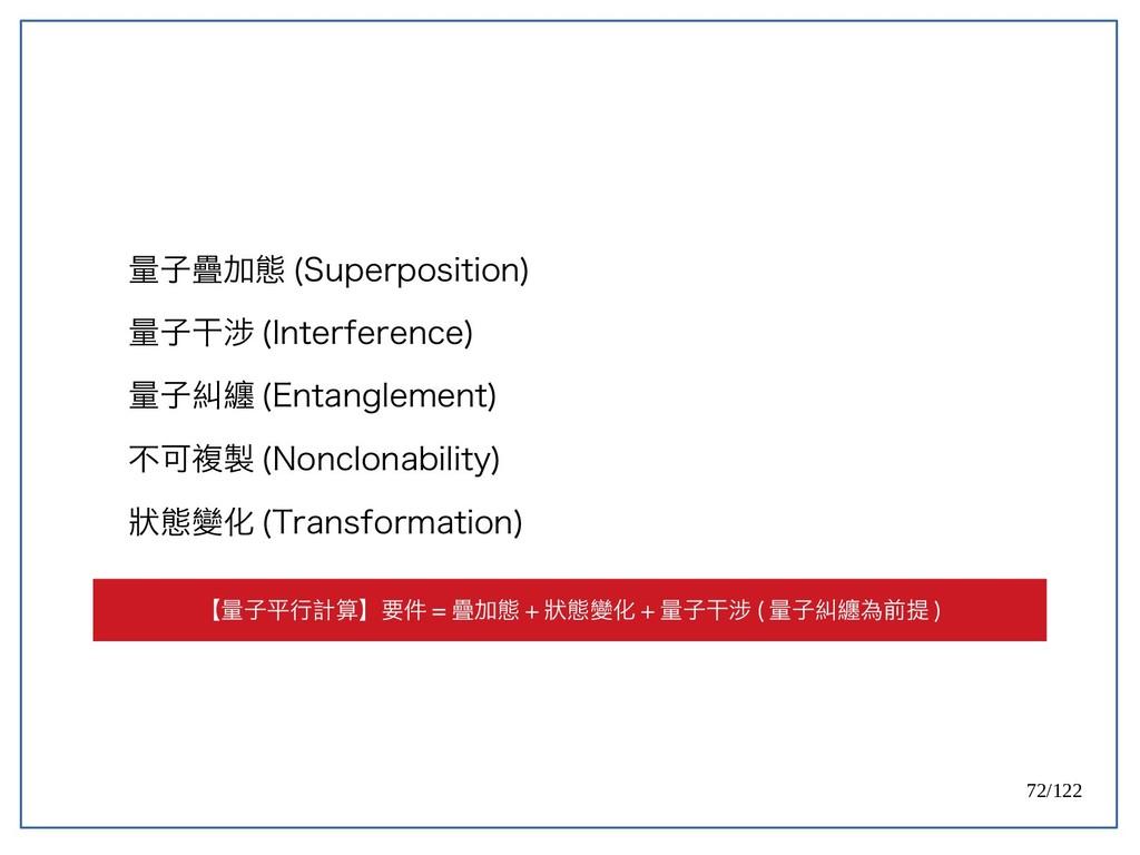 72/122 量子疊加態 (Superposition) 量子干涉 (Interference...