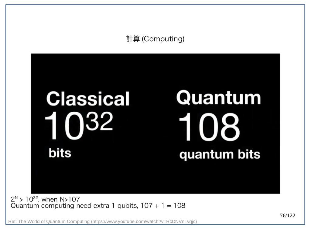76/122 計算 (Computing) Ref: The World of Quantum...