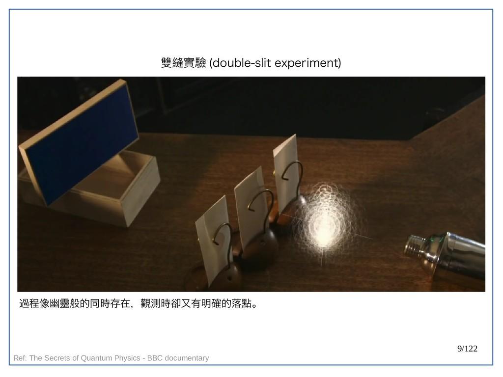 9/122 雙縫實驗 (double-slit experiment) 過程像幽靈般的同時存在...