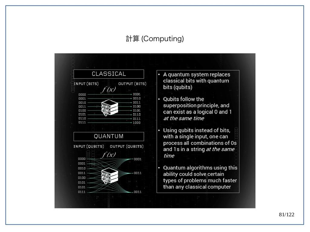 81/122 計算 (Computing)