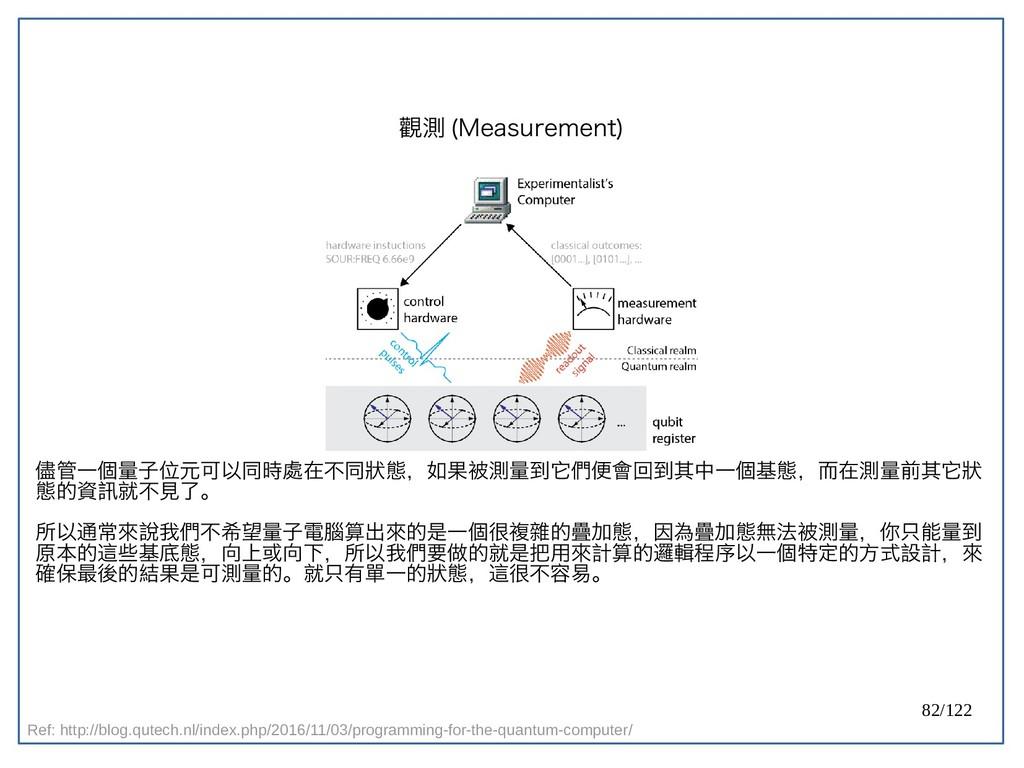 82/122 觀測 (Measurement) 儘管一個量子位元可以同時處在不同狀態,如果被測...