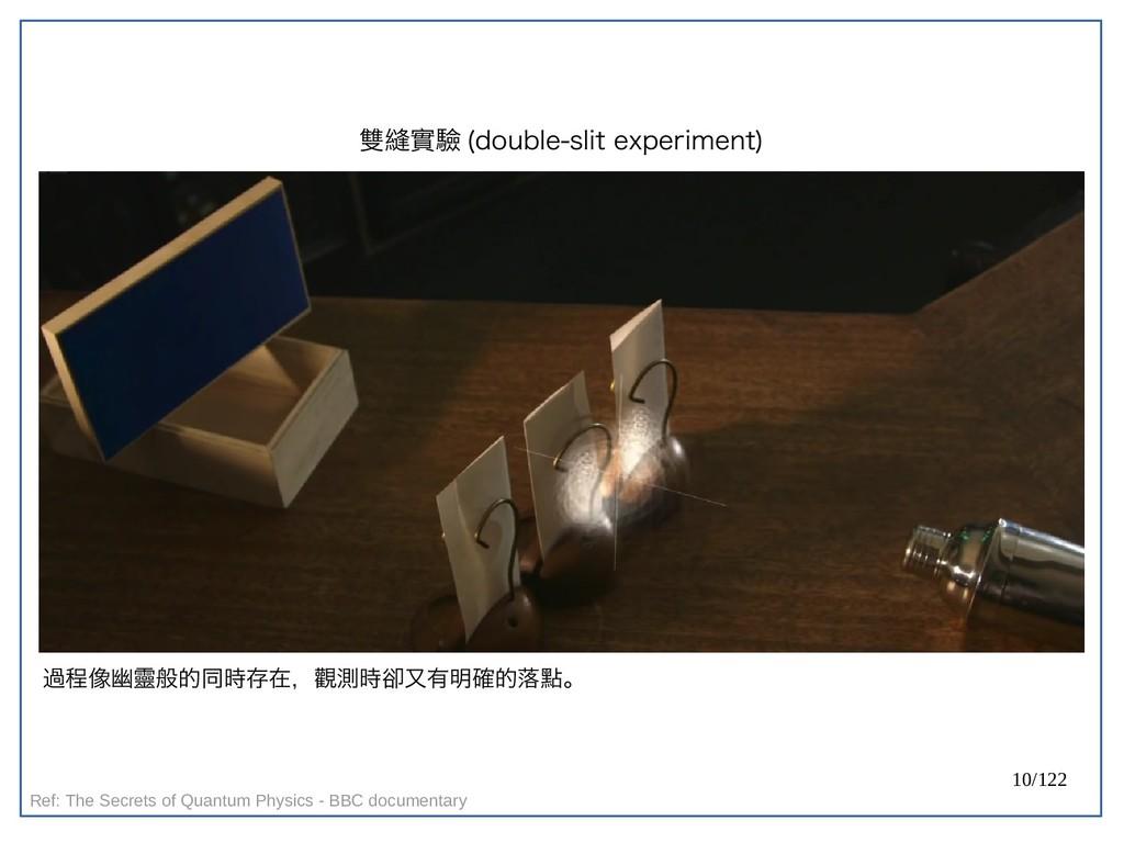 10/122 雙縫實驗 (double-slit experiment) 過程像幽靈般的同時存...