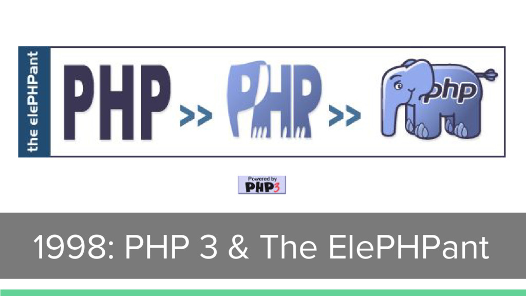 1998: PHP 3 & The ElePHPant